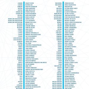 L'elenco dei vincitori di YTILI 2017